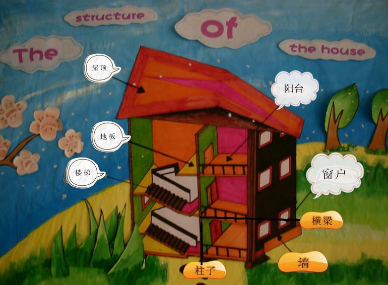 幼儿园教案设计[大班主题]房子